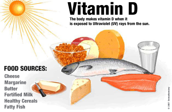 Just how much vitamin D is needed to prevent disease?: © DermaHarmony