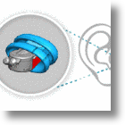 iHear: Low Cost Invisible Hearing Aids Calibrated Just For You
